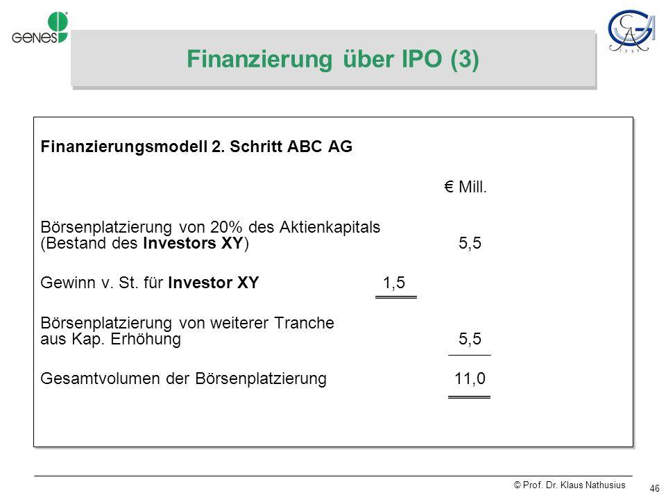 © Prof. Dr. Klaus Nathusius 46 Finanzierung über IPO (3) Finanzierungsmodell 2.