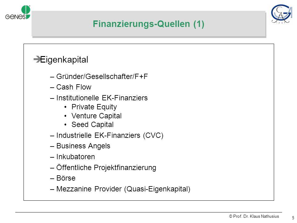 © Prof.Dr. Klaus Nathusius 46 Finanzierung über IPO (3) Finanzierungsmodell 2.