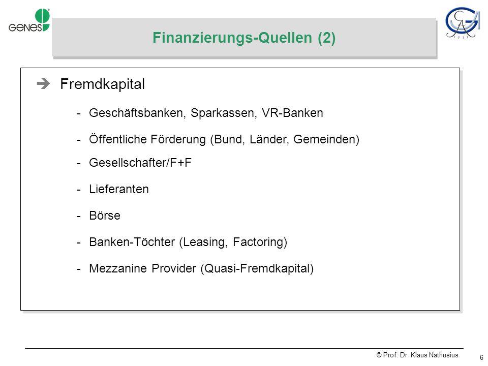 © Prof. Dr. Klaus Nathusius 37 Venture Capital Investitionen in Deutschland seit 2008