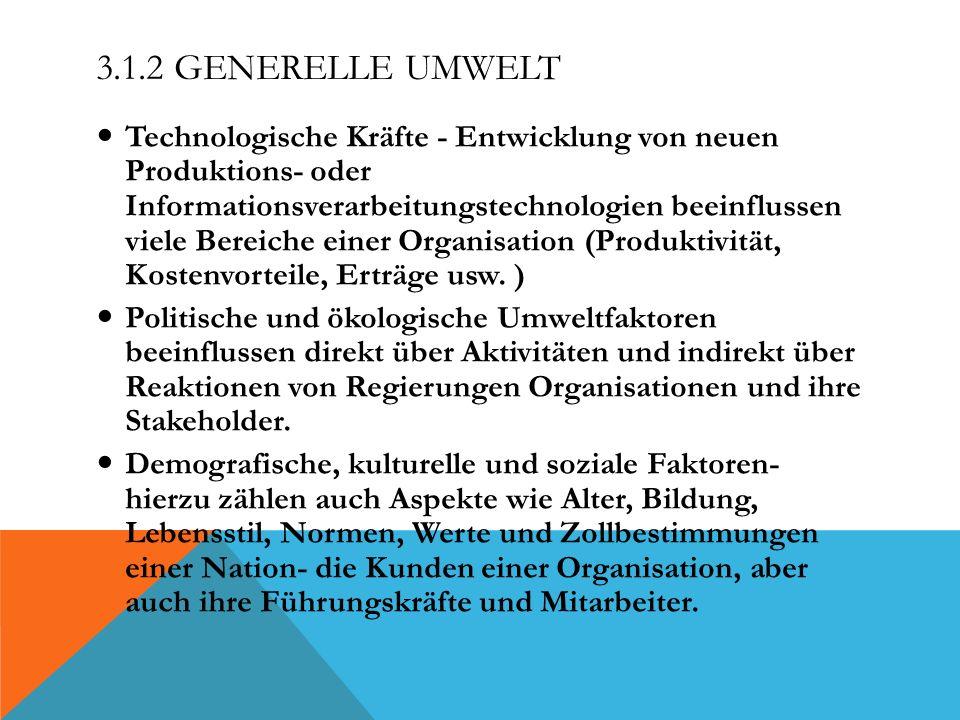 3.1.2 GENERELLE UMWELT Technologische Kräfte - Entwicklung von neuen Produktions- oder Informationsverarbeitungstechnologien beeinflussen viele Bereiche einer Organisation (Produktivität, Kostenvorteile, Erträge usw.