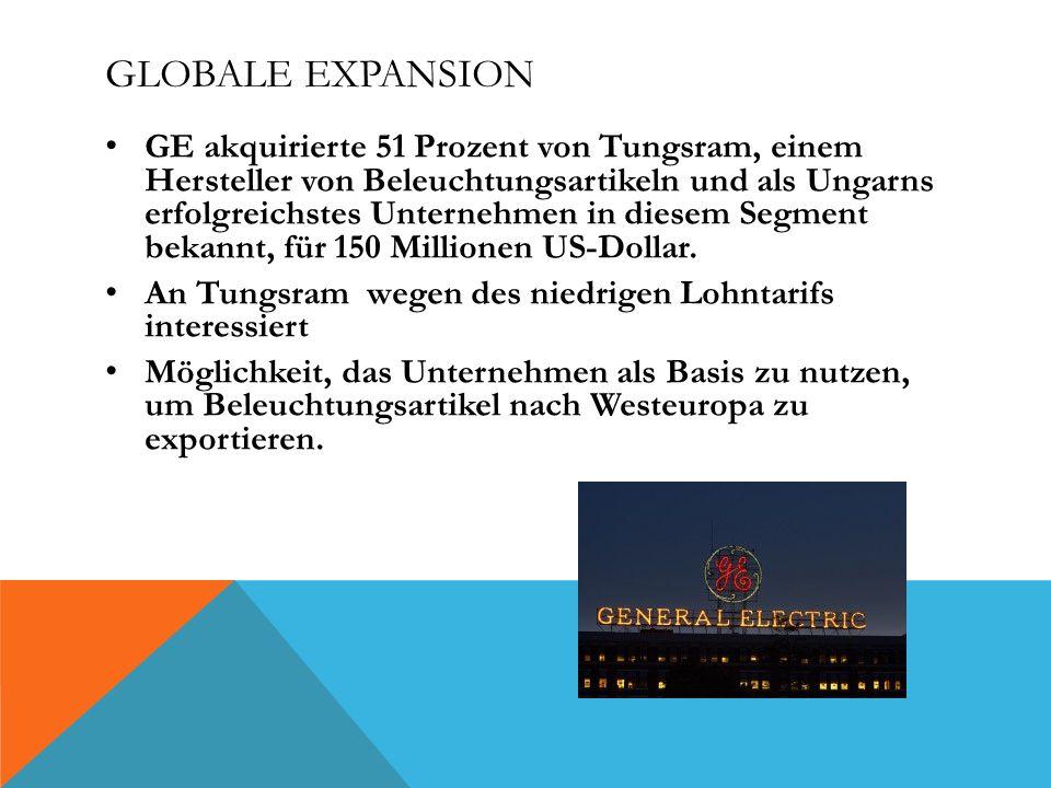 GLOBALE EXPANSION GE akquirierte 51 Prozent von Tungsram, einem Hersteller von Beleuchtungsartikeln und als Ungarns erfolgreichstes Unternehmen in diesem Segment bekannt, für 150 Millionen US-Dollar.