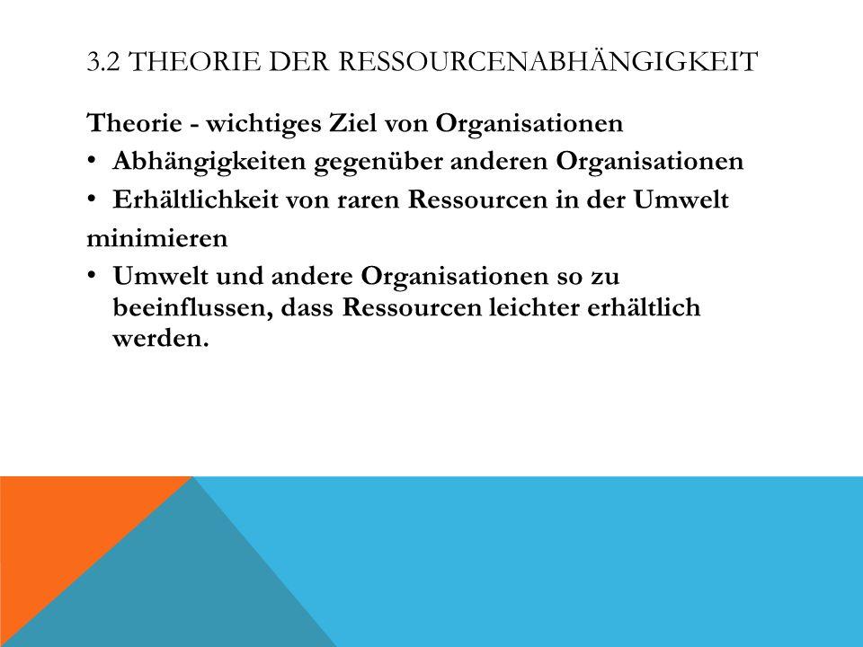 3.2 THEORIE DER RESSOURCENABHÄNGIGKEIT Theorie - wichtiges Ziel von Organisationen Abhängigkeiten gegenüber anderen Organisationen Erhältlichkeit von raren Ressourcen in der Umwelt minimieren Umwelt und andere Organisationen so zu beeinflussen, dass Ressourcen leichter erhältlich werden.