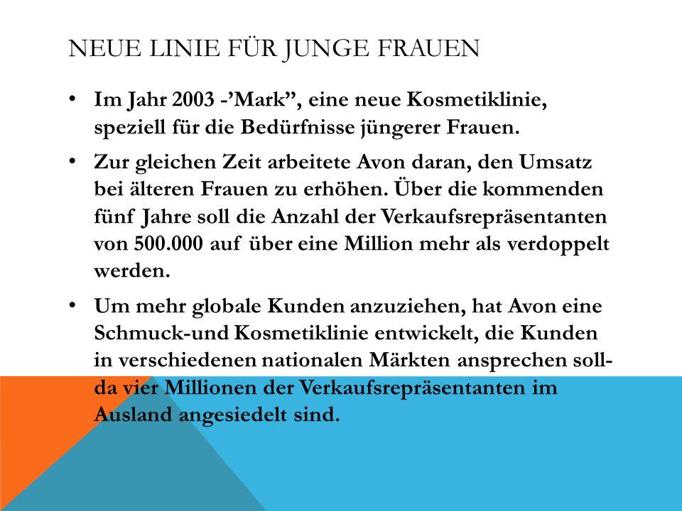 NEUE LINIE FÜR JUNGE FRAUEN Im Jahr 2003 -Mark, eine neue Kosmetiklinie, speziell für die Bedürfnisse jüngerer Frauen. Zur gleichen Zeit arbeitete Avo