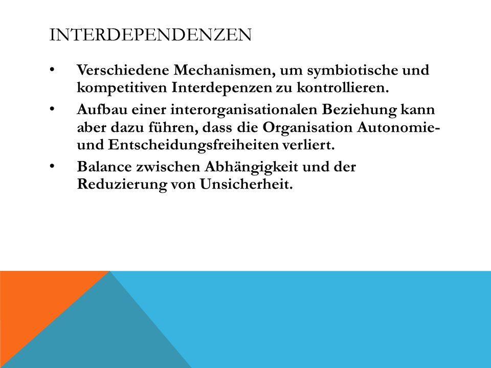 INTERDEPENDENZEN Verschiedene Mechanismen, um symbiotische und kompetitiven Interdepenzen zu kontrollieren. Aufbau einer interorganisationalen Beziehu