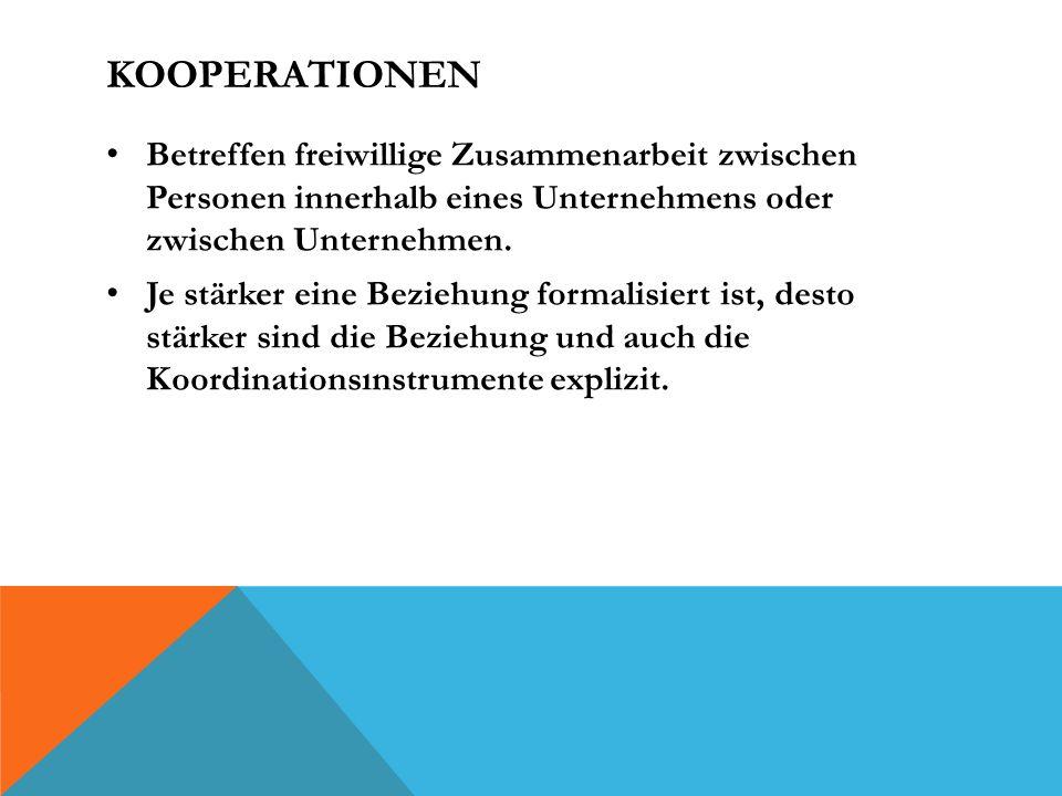 KOOPERATIONEN Betreffen freiwillige Zusammenarbeit zwischen Personen innerhalb eines Unternehmens oder zwischen Unternehmen.