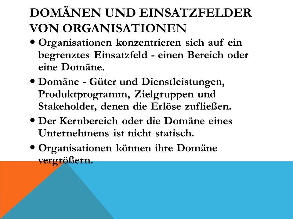 DOMÄNEN UND EINSATZFELDER VON ORGANISATIONEN Organisationen konzentrieren sich auf ein begrenztes Einsatzfeld - einen Bereich oder eine Domäne. Domäne