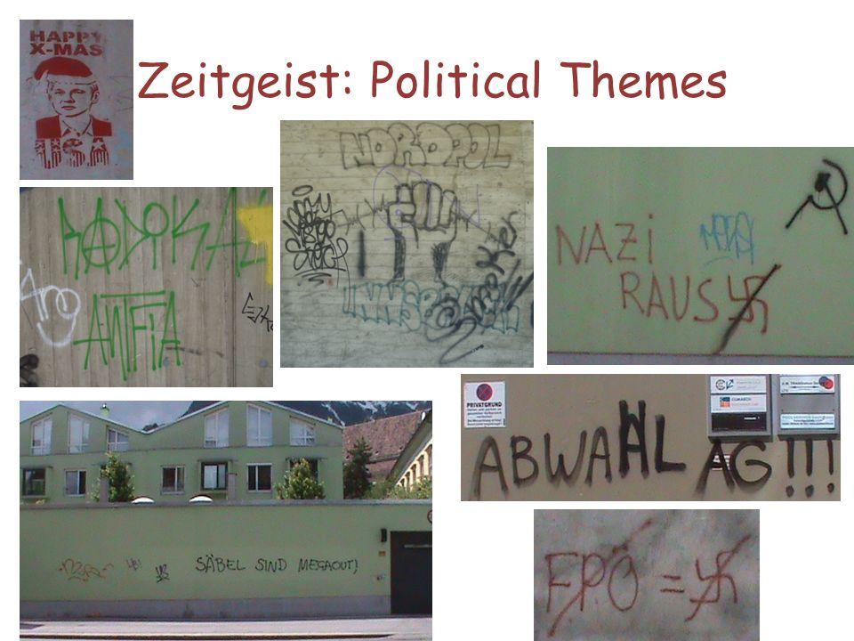Zeitgeist: Political Themes