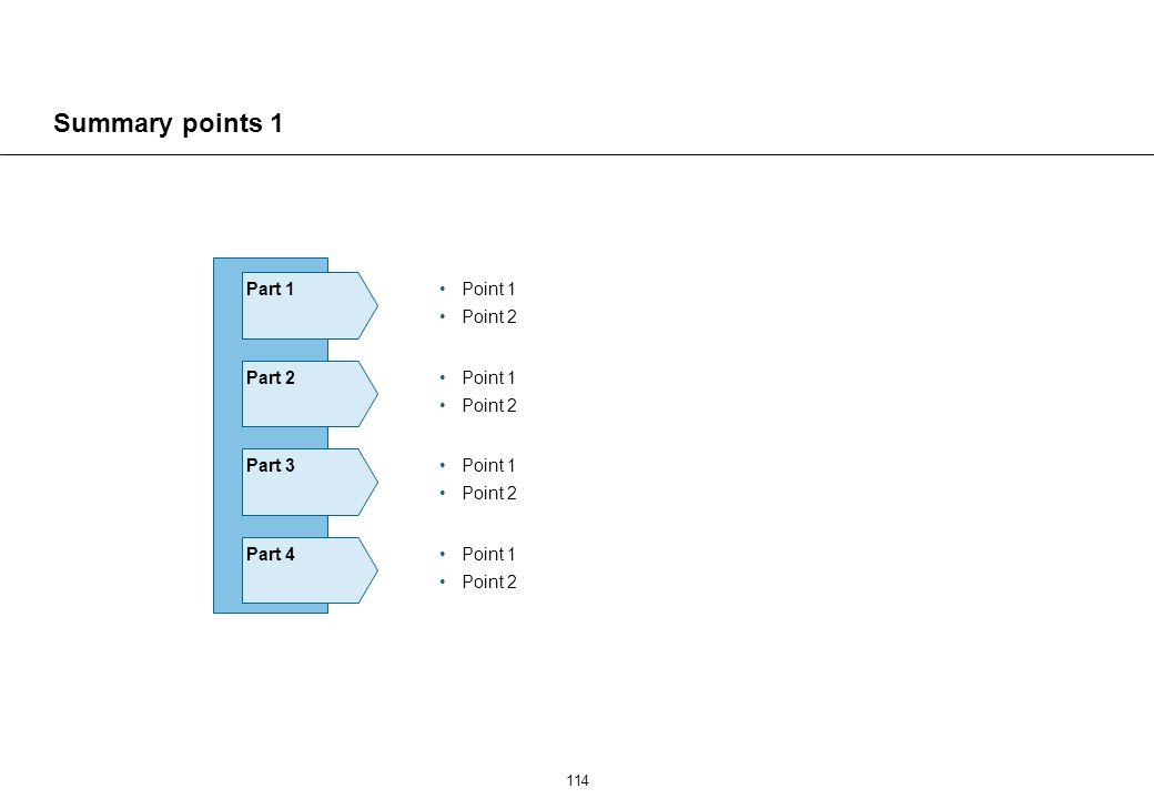 114 Summary points 1 Part 4 Part 3 Part 2 Part 1 Point 1 Point 2 Point 1 Point 2 Point 1 Point 2 Point 1 Point 2