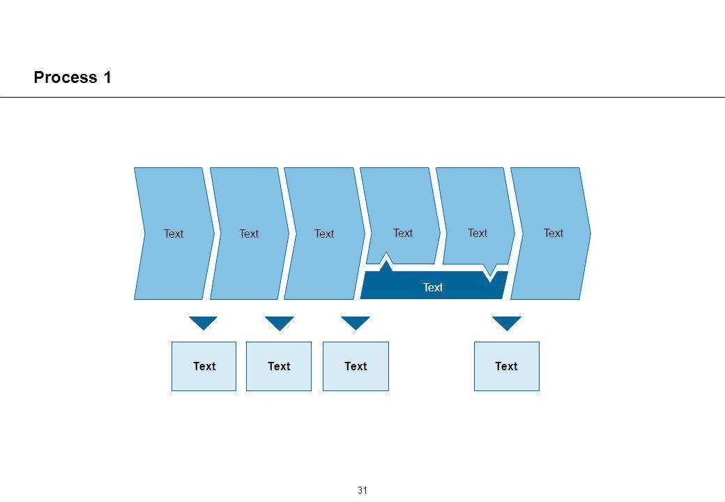 31 Process 1 Text