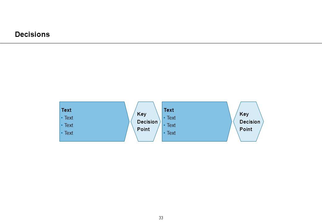 33 Text Key Decision Point Text Key Decision Point Decisions