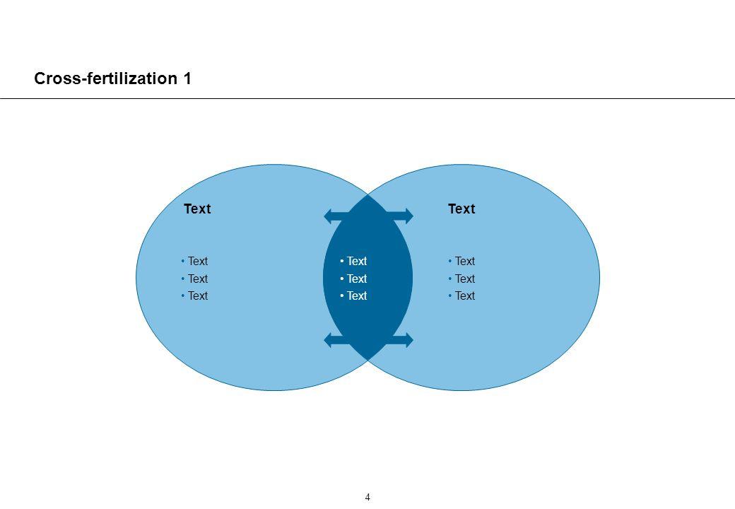 4 Cross-fertilization 1 Text