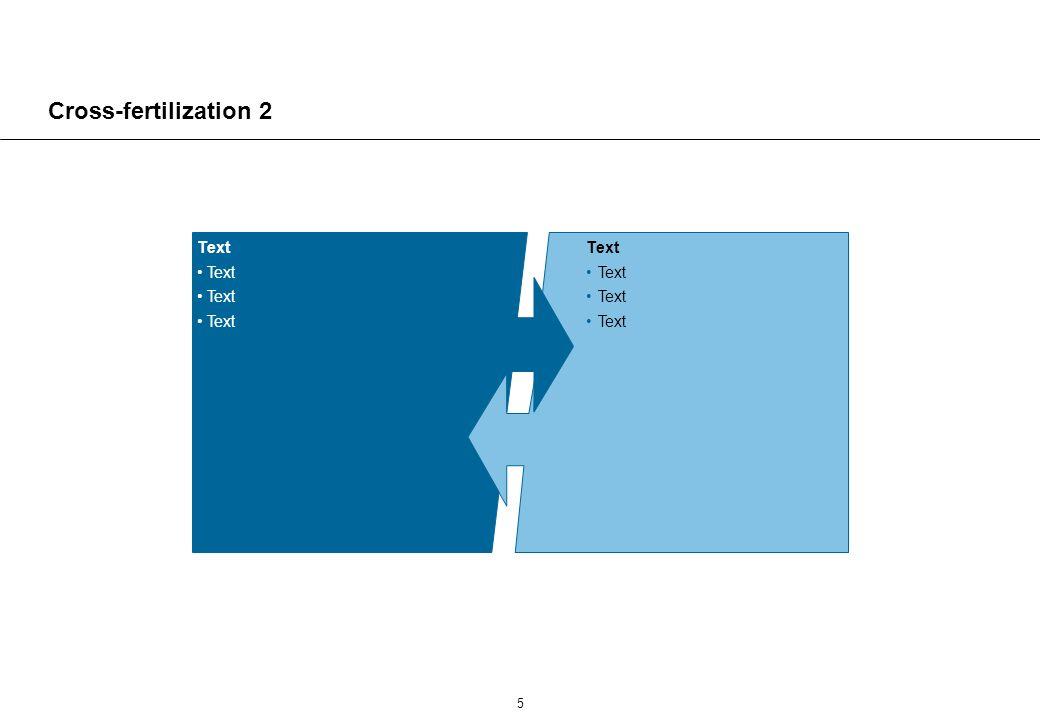 5 Cross-fertilization 2 Text