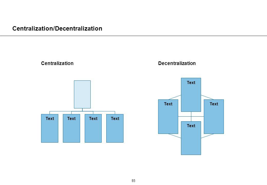 85 Centralization/Decentralization Decentralization Text Centralization Text
