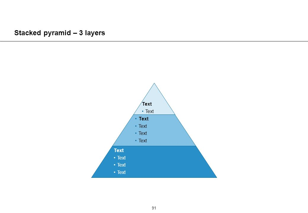 91 Stacked pyramid – 3 layers Text