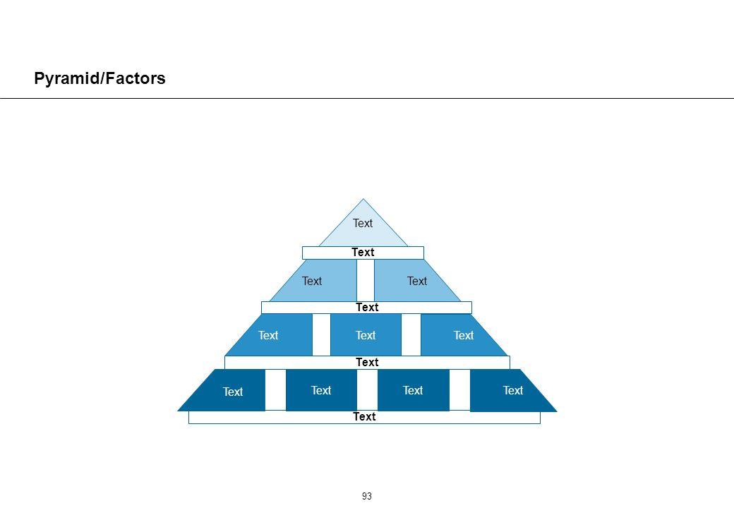 93 Pyramid/Factors Text