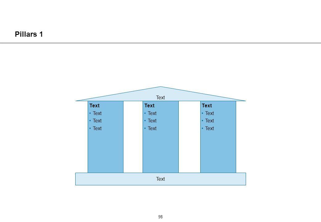 98 Pillars 1 Text
