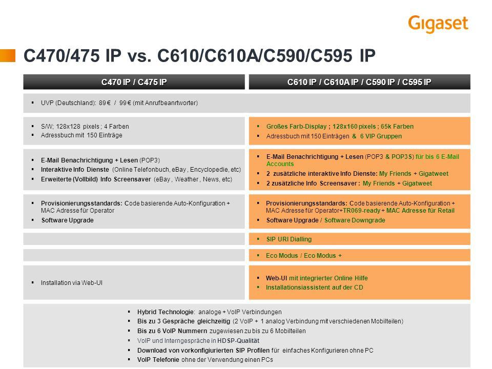 C470 IP / C475 IP C610 IP / C610A IP / C590 IP / C595 IP UVP (Deutschland): 89 / 99 (mit Anrufbeanrtworter) S/W; 128x128 pixels ; 4 Farben Adressbuch