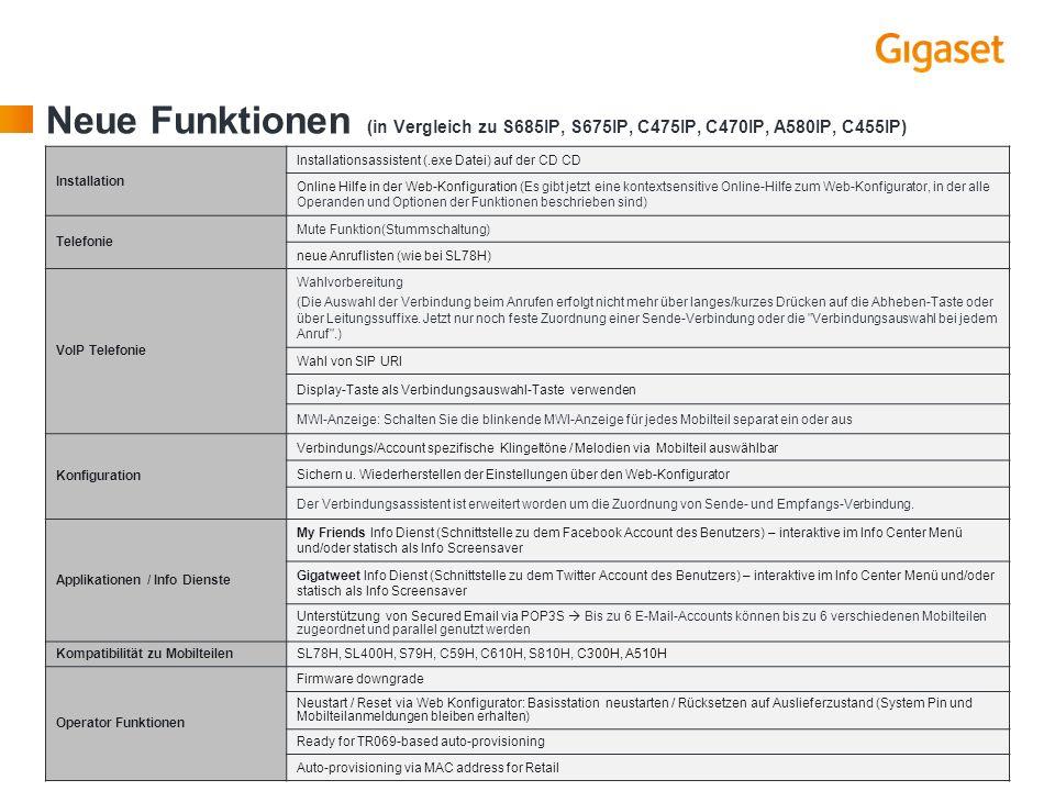 | 11 | Neue Funktionen (in Vergleich zu S685IP, S675IP, C475IP, C470IP, A580IP, C455IP) Installation Installationsassistent (.exe Datei) auf der CD CD