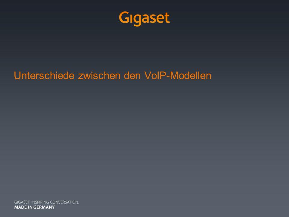 Unterschiede zwischen den VoIP-Modellen