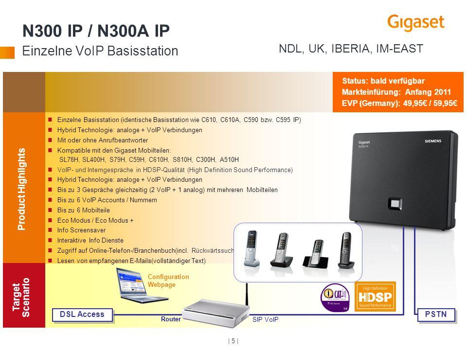 | 5 | Target Scenario N300 IP / N300A IP Einzelne VoIP Basisstation DSL Access SIP VoIP Configuration Webpage Einzelne Basisstation (identische Basiss