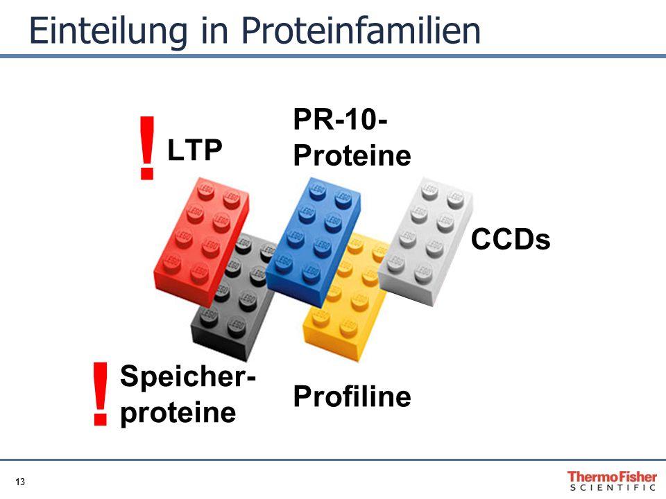 13 LTP Speicher- proteine PR-10- Proteine Profiline CCDs Einteilung in Proteinfamilien ! !