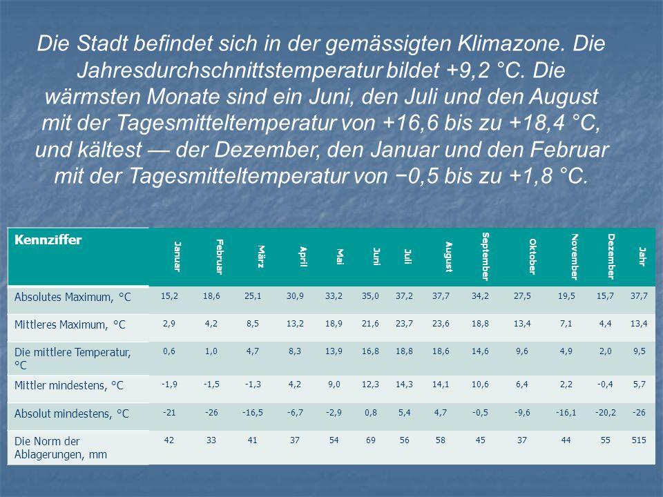Die Stadt befindet sich in der gemässigten Klimazone. Die Jahresdurchschnittstemperatur bildet +9,2 °C. Die wärmsten Monate sind ein Juni, den Juli un