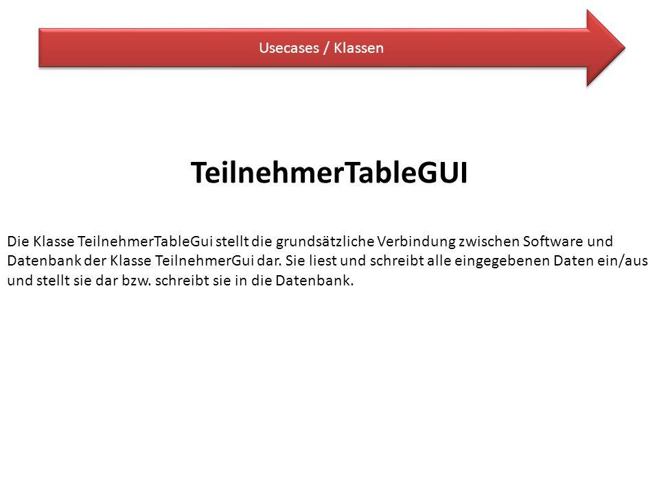 Usecases / Klassen TeilnehmerTableGUI Die Klasse TeilnehmerTableGui stellt die grundsätzliche Verbindung zwischen Software und Datenbank der Klasse Te