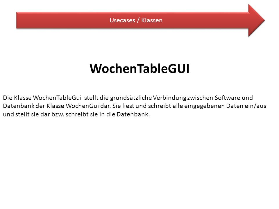 Usecases / Klassen WochenTableGUI Die Klasse WochenTableGui stellt die grundsätzliche Verbindung zwischen Software und Datenbank der Klasse WochenGui