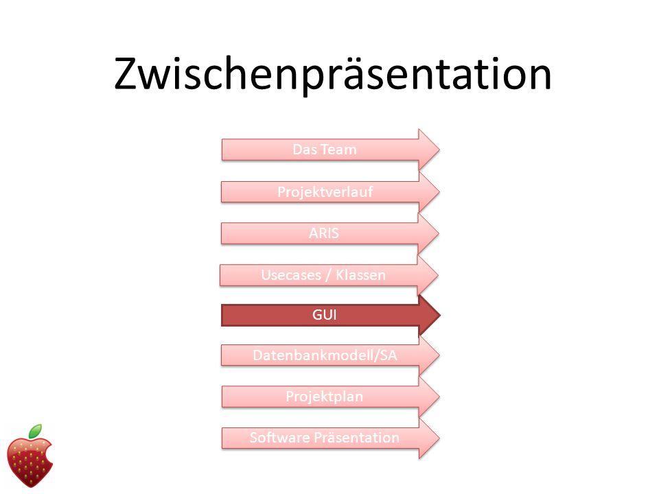 Zwischenpräsentation Projektverlauf ARIS GUI Datenbankmodell/SA Projektplan Das Team Software Präsentation Usecases / Klassen