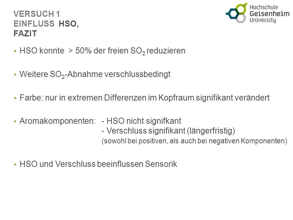HSO konnte > 50% der freien SO 2 reduzieren Weitere SO 2 -Abnahme verschlussbedingt Farbe: nur in extremen Differenzen im Kopfraum signifikant verändert Aromakomponenten: - HSO nicht signifkant - Verschluss signifikant (längerfristig) (sowohl bei positiven, als auch bei negativen Komponenten) HSO und Verschluss beeinflussen Sensorik VERSUCH 1 EINFLUSS HSO, FAZIT