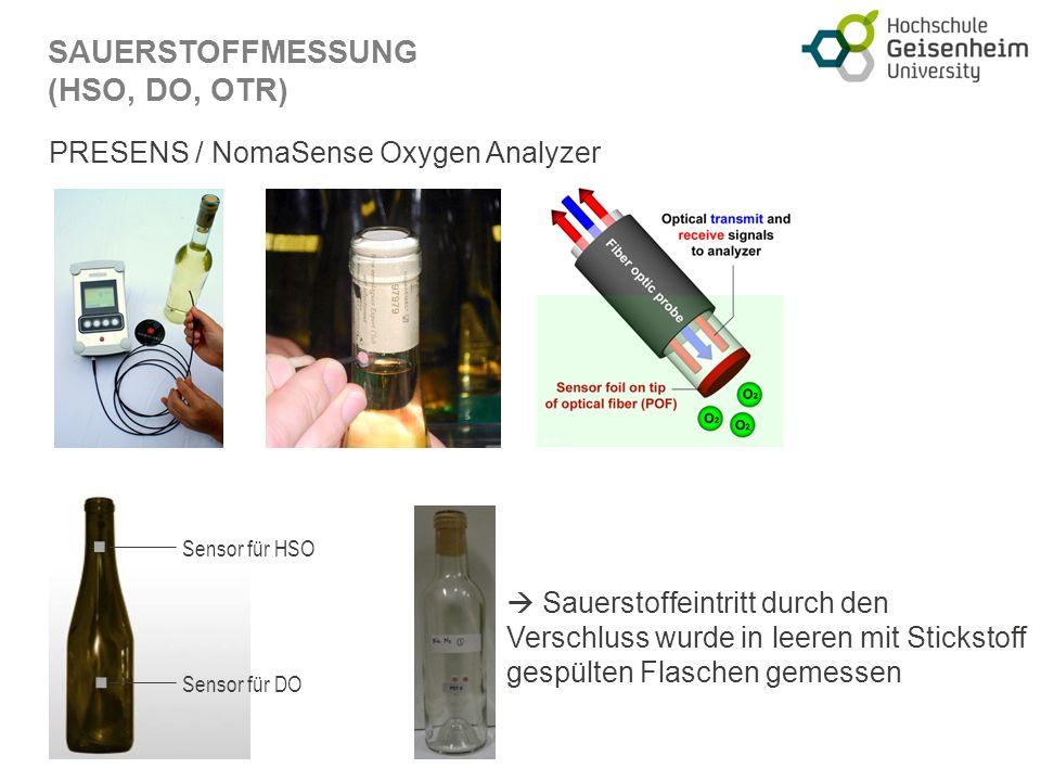PRESENS / NomaSense Oxygen Analyzer SAUERSTOFFMESSUNG (HSO, DO, OTR) Sensor für HSO Sensor für DO Sauerstoffeintritt durch den Verschluss wurde in leeren mit Stickstoff gespülten Flaschen gemessen