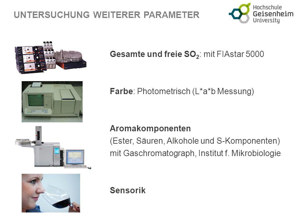 UNTERSUCHUNG WEITERER PARAMETER Gesamte und freie SO 2 : mit FIAstar 5000 Farbe: Photometrisch (L*a*b Messung) Aromakomponenten (Ester, Säuren, Alkohole und S-Komponenten) mit Gaschromatograph, Institut f.