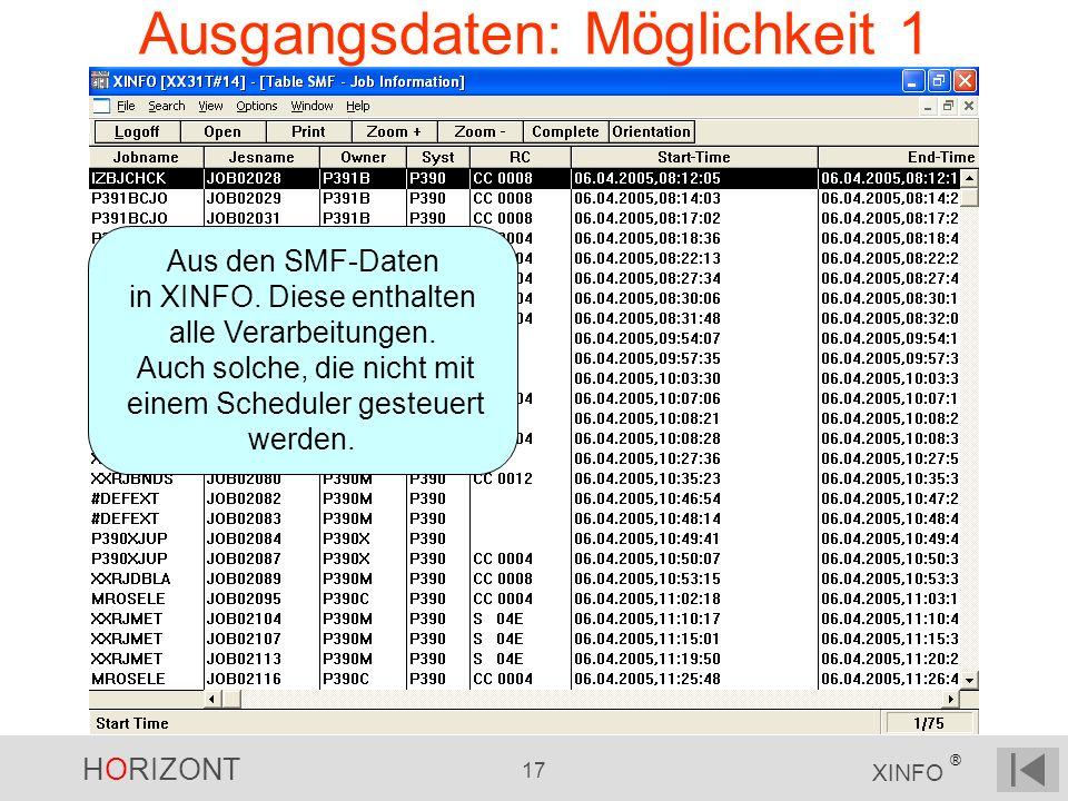 HORIZONT 17 XINFO ® Ausgangsdaten: Möglichkeit 1 Aus den SMF-Daten in XINFO. Diese enthalten alle Verarbeitungen. Auch solche, die nicht mit einem Sch