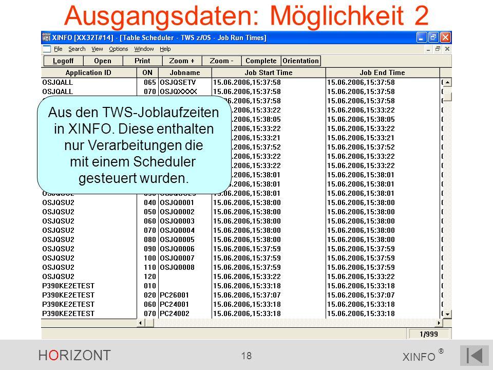 HORIZONT 18 XINFO ® Ausgangsdaten: Möglichkeit 2 Aus den TWS-Joblaufzeiten in XINFO. Diese enthalten nur Verarbeitungen die mit einem Scheduler gesteu