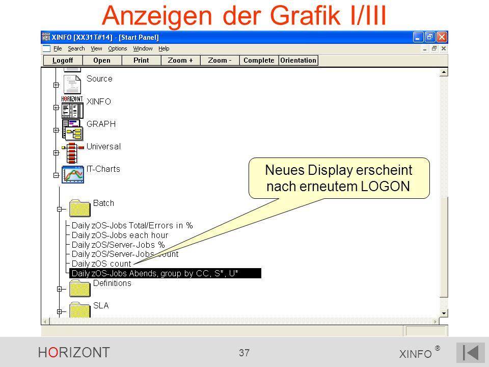HORIZONT 37 XINFO ® Anzeigen der Grafik I/III Neues Display erscheint nach erneutem LOGON