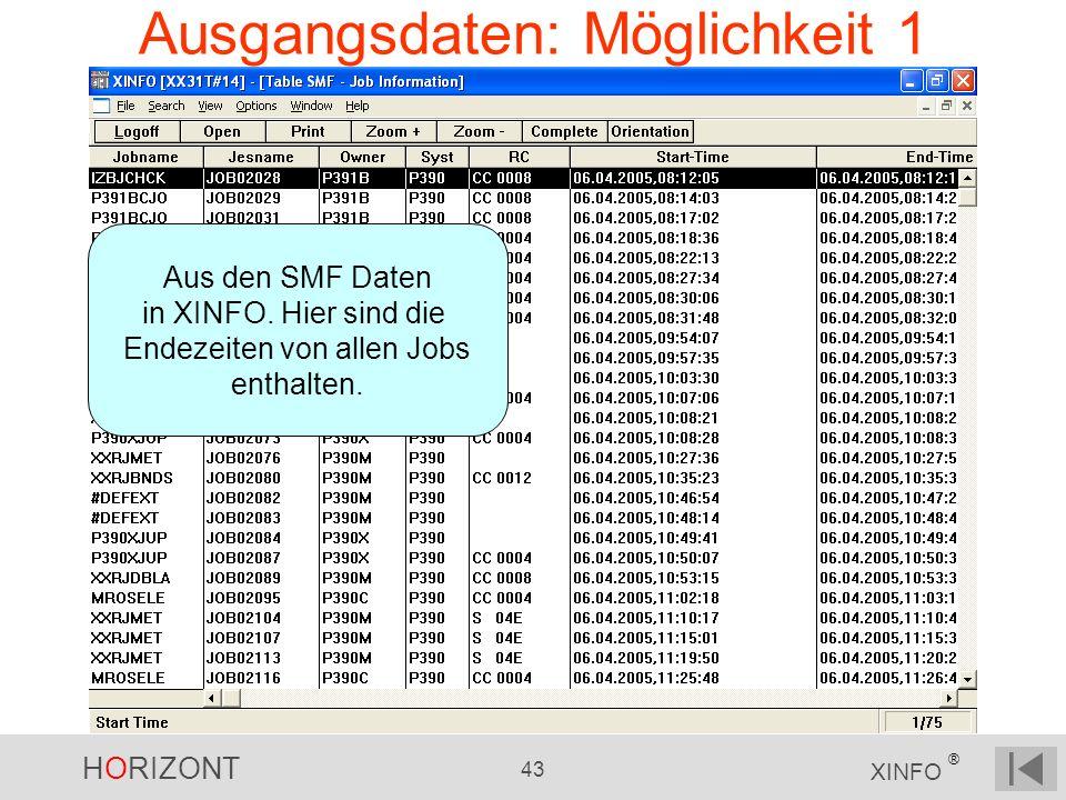 HORIZONT 43 XINFO ® Ausgangsdaten: Möglichkeit 1 Aus den SMF Daten in XINFO. Hier sind die Endezeiten von allen Jobs enthalten.