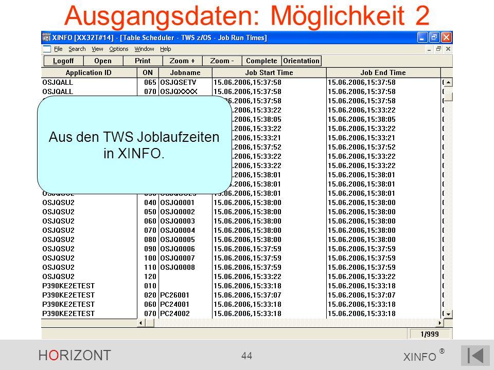 HORIZONT 44 XINFO ® Ausgangsdaten: Möglichkeit 2 Aus den TWS Joblaufzeiten in XINFO.