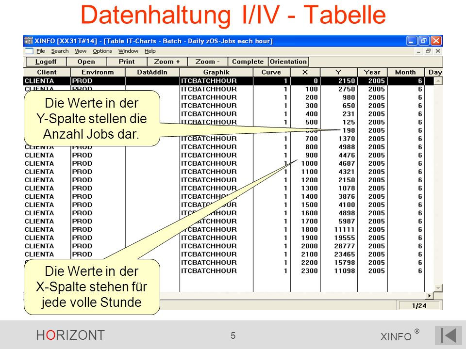 HORIZONT 56 XINFO ® View in DB2 laden //JOBCARD........