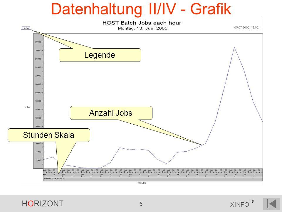 HORIZONT 6 XINFO ® Datenhaltung II/IV - Grafik Legende Anzahl Jobs Stunden Skala