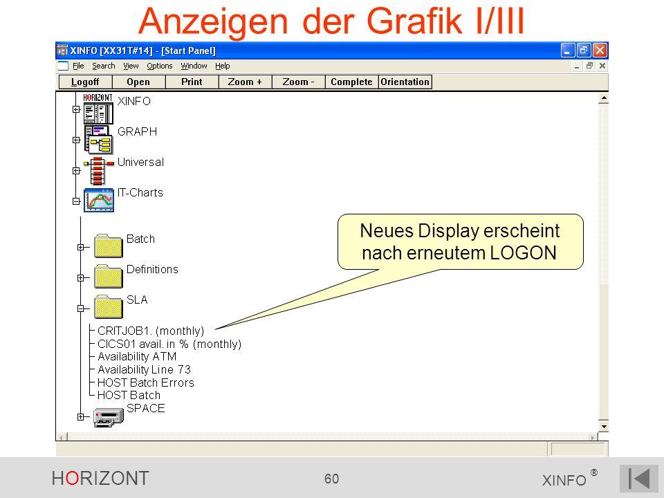 HORIZONT 60 XINFO ® Anzeigen der Grafik I/III Neues Display erscheint nach erneutem LOGON