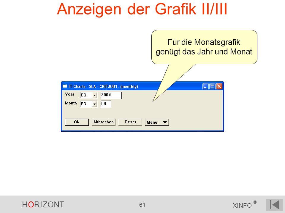 HORIZONT 61 XINFO ® Anzeigen der Grafik II/III Für die Monatsgrafik genügt das Jahr und Monat