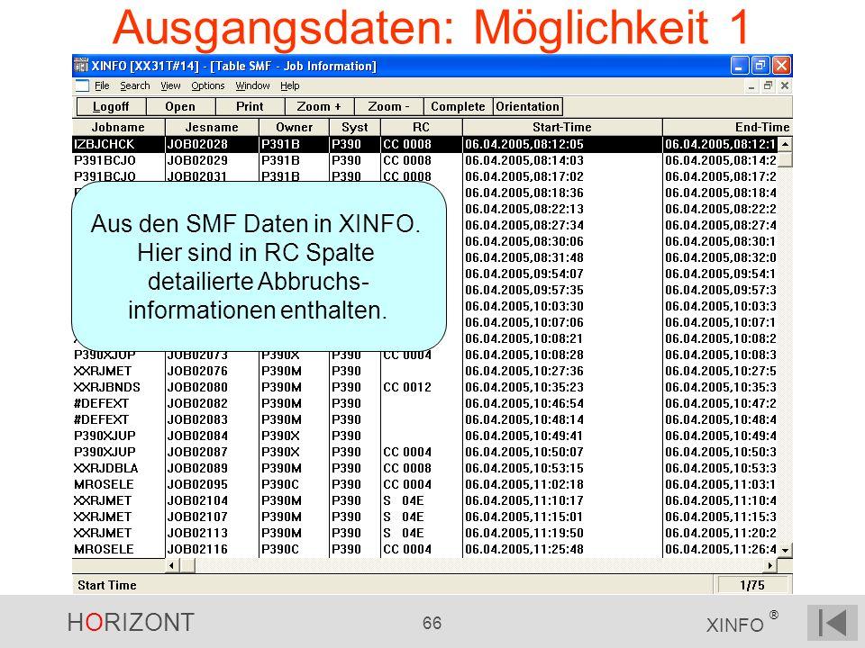 HORIZONT 66 XINFO ® Ausgangsdaten: Möglichkeit 1 Aus den SMF Daten in XINFO. Hier sind in RC Spalte detailierte Abbruchs- informationen enthalten.