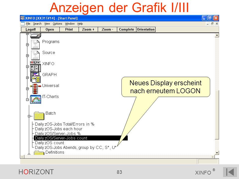 HORIZONT 83 XINFO ® Anzeigen der Grafik I/III Neues Display erscheint nach erneutem LOGON