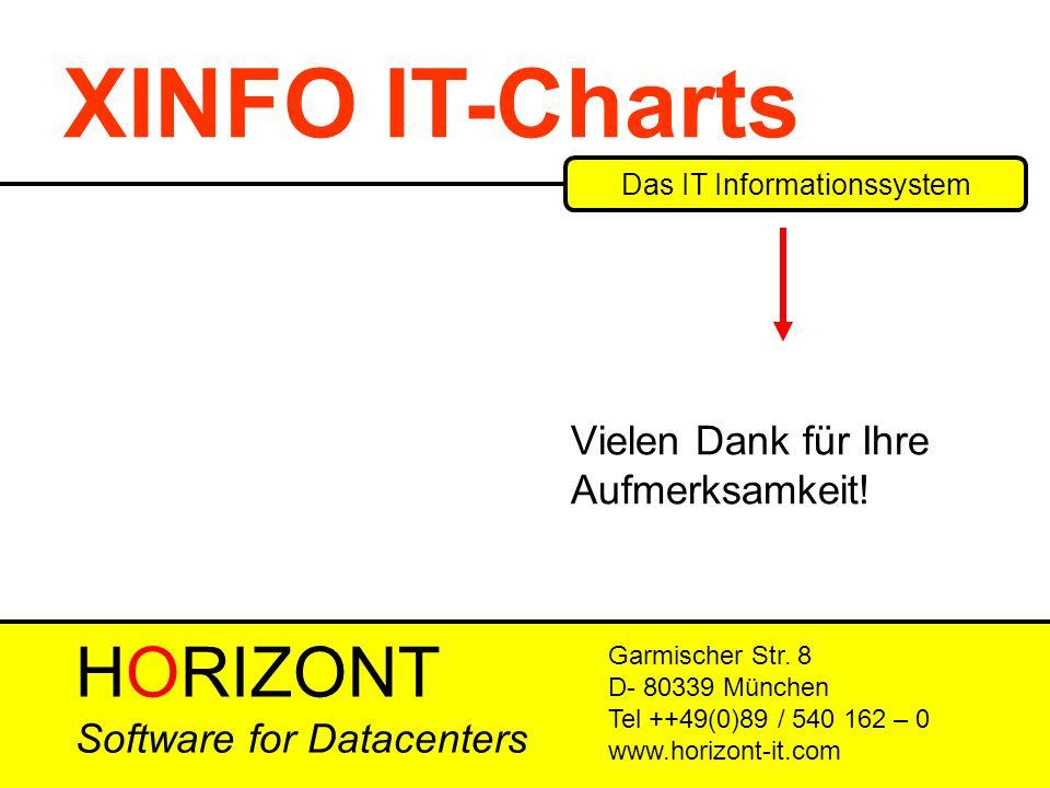 Vielen Dank für Ihre Aufmerksamkeit! Das IT Informationssystem Garmischer Str. 8 D- 80339 München Tel ++49(0)89 / 540 162 – 0 www.horizont-it.com HORI