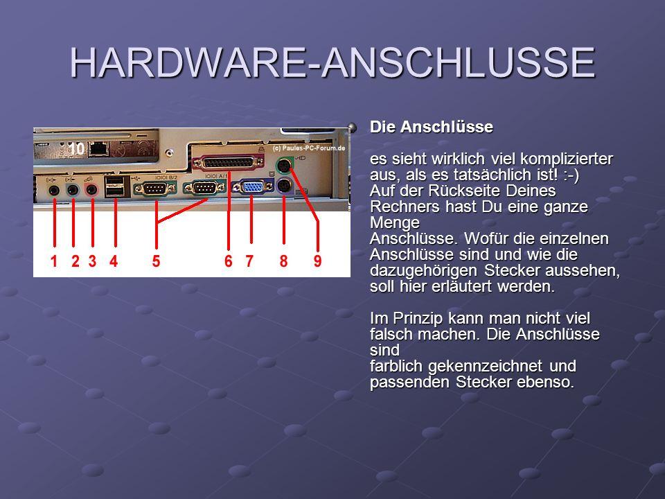 HARDWARE-ANSCHLUSSE Die Anschlüsse es sieht wirklich viel komplizierter aus, als es tatsächlich ist! :-) Auf der Rückseite Deines Rechners hast Du ein