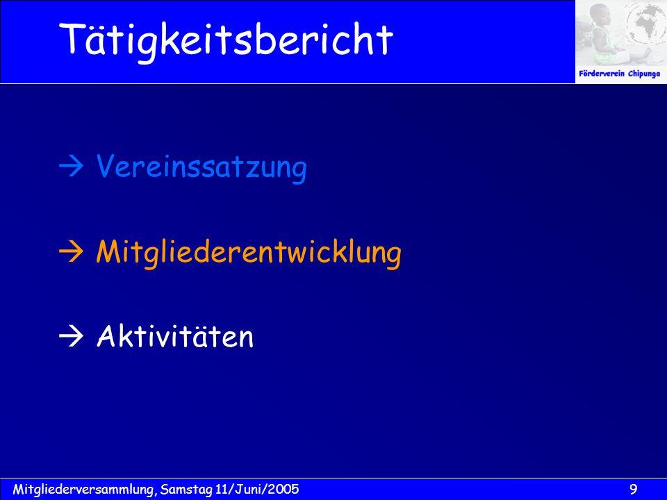 10Mitgliederversammlung, Samstag 11/Juni/2005 Mitgliederentwicklung Tätigkeitsbericht