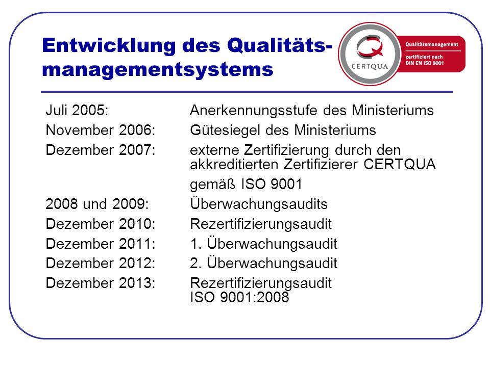 Entwicklung des Qualitäts- managementsystems Juli 2005:Anerkennungsstufe des Ministeriums November 2006:Gütesiegel des Ministeriums Dezember 2007:exte