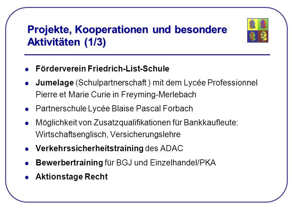 Projekte, Kooperationen und besondere Aktivitäten (1/3) Förderverein Friedrich-List-Schule Jumelage (Schulpartnerschaft ) mit dem Lycée Professionnel