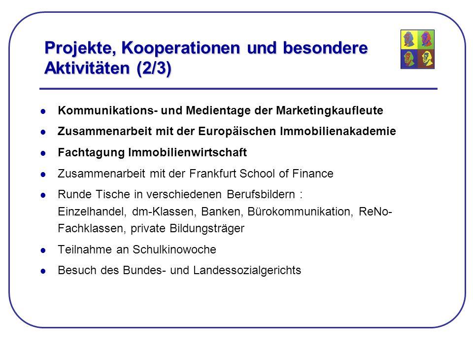 Projekte, Kooperationen und besondere Aktivitäten (2/3) Kommunikations- und Medientage der Marketingkaufleute Zusammenarbeit mit der Europäischen Immo