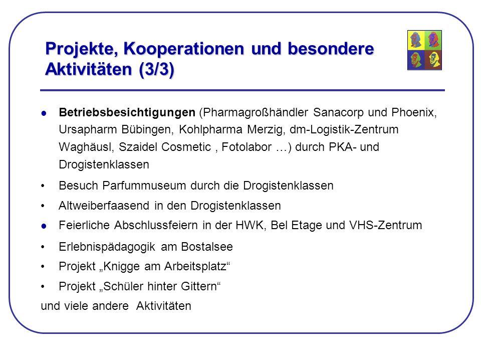 Projekte, Kooperationen und besondere Aktivitäten (3/3) Betriebsbesichtigungen (Pharmagroßhändler Sanacorp und Phoenix, Ursapharm Bübingen, Kohlpharma